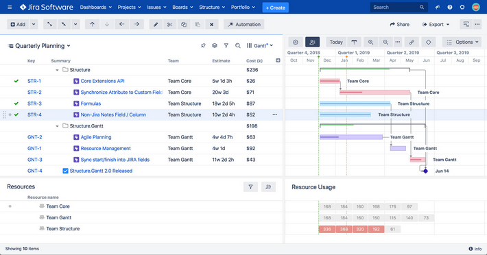 Gantt Charts For Jira And Structure Jira Project Management Alm