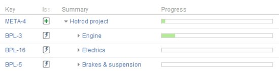 how to add multiple projects into a sprint in jira