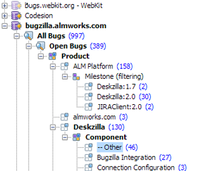 Nested Queries in Deskzilla